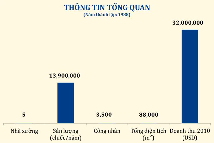 Tongquan
